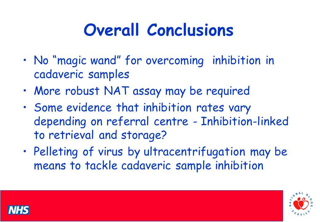PCS Conference Acknowledgements Dr.