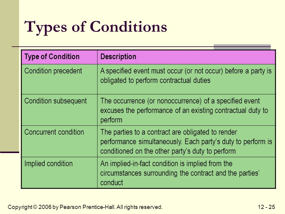 12 - 25Copyright © 2006 by Pearson Prentice-Hall. All rights reserved. Types of Conditions Type of ConditionDescription Condition precedentA specified