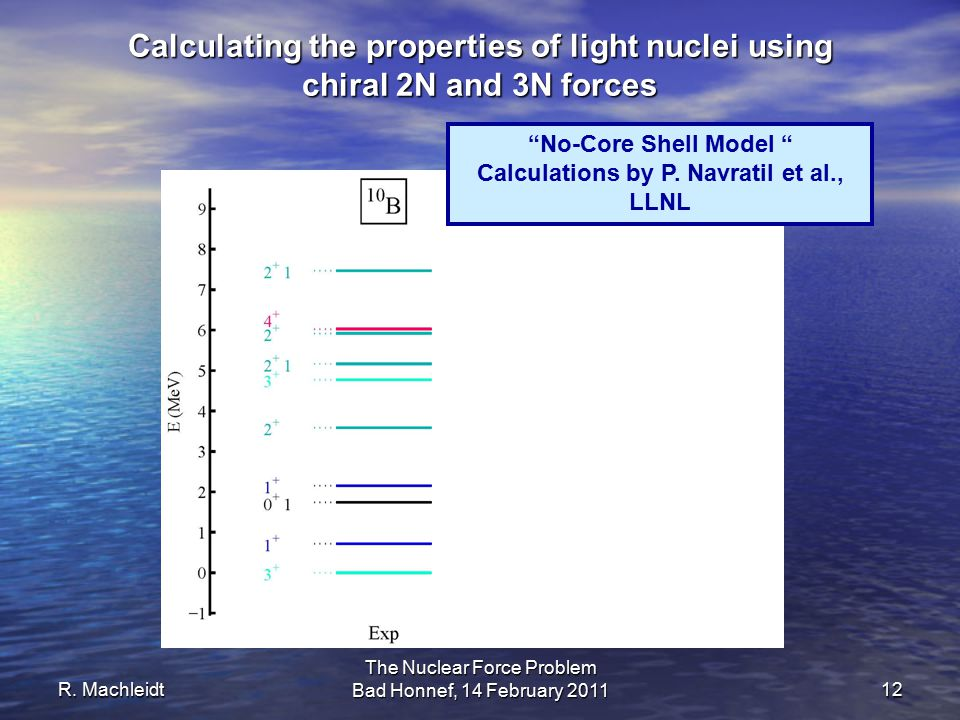 """R. Machleidt The Nuclear Force Problem Bad Honnef, 14 February 2011 12 Calculating the properties of light nuclei using chiral 2N and 3N forces """"No-Co"""