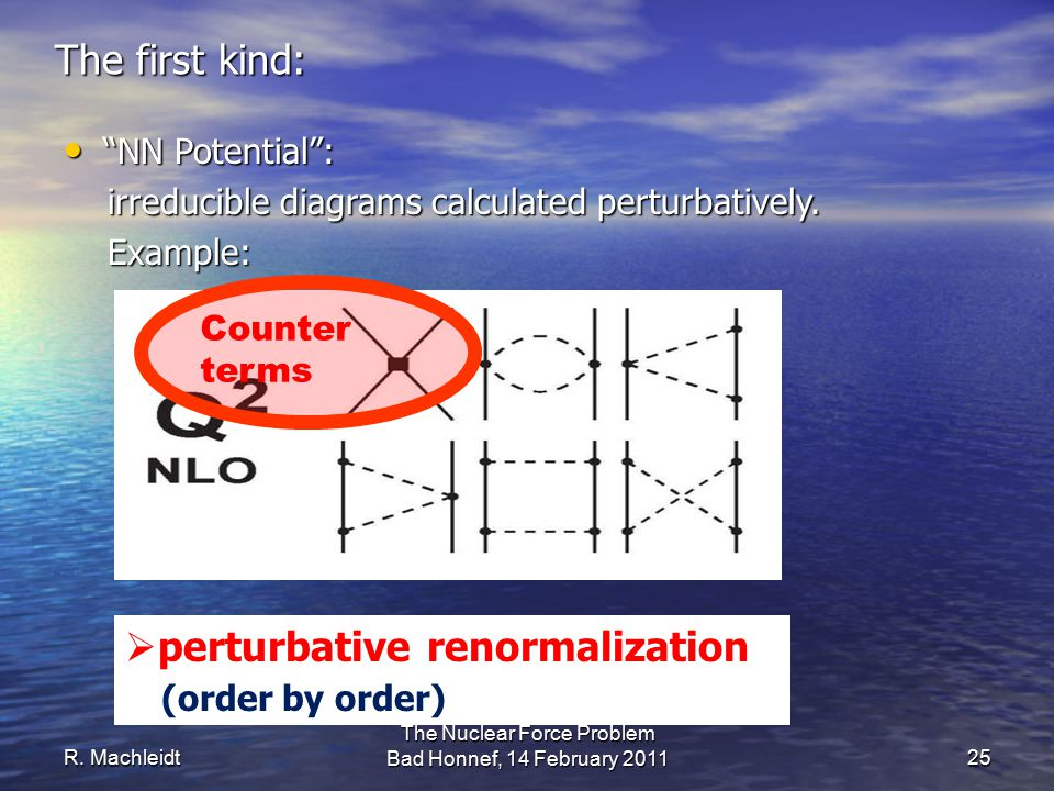 """R. Machleidt The Nuclear Force Problem Bad Honnef, 14 February 2011 25 The first kind: """"NN Potential"""": """"NN Potential"""": irreducible diagrams calculated"""