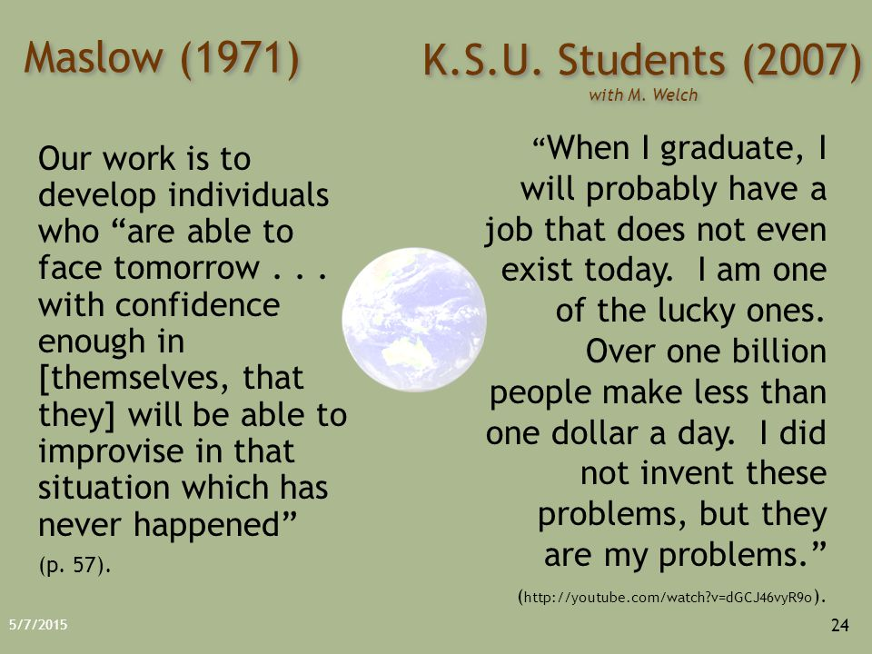 5/7/2015 24 Maslow (1971) Our work is to develop individuals who are able to face tomorrow...