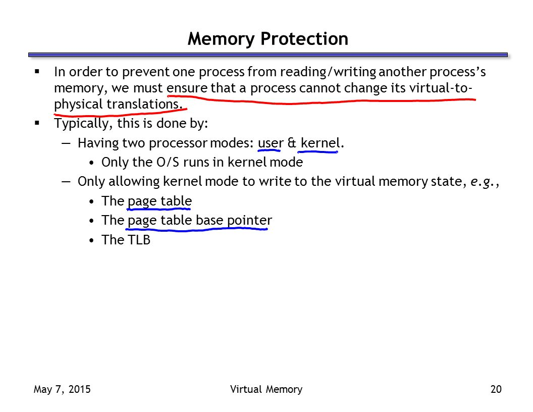 May 7, 2015Virtual Memory20 Memory Protection  In order to prevent one process from reading/writing another process's memory, we must ensure that a process cannot change its virtual-to- physical translations.