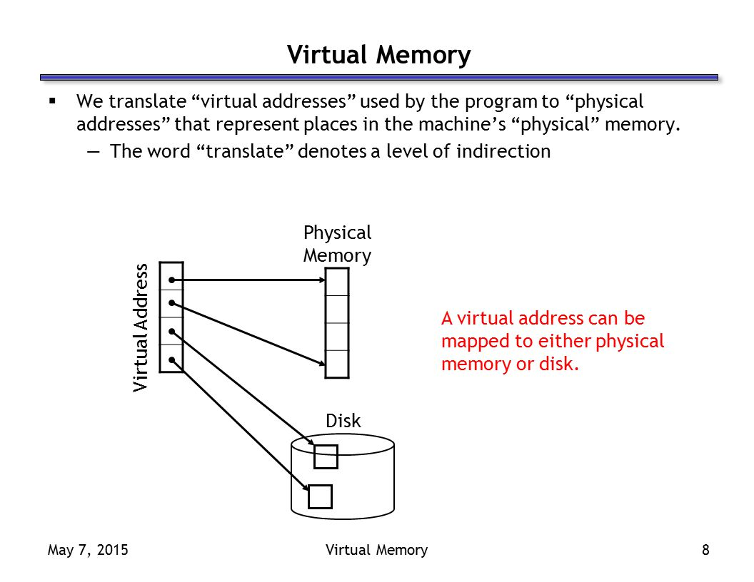 May 7, 2015Virtual Memory19 What about a TLB miss.