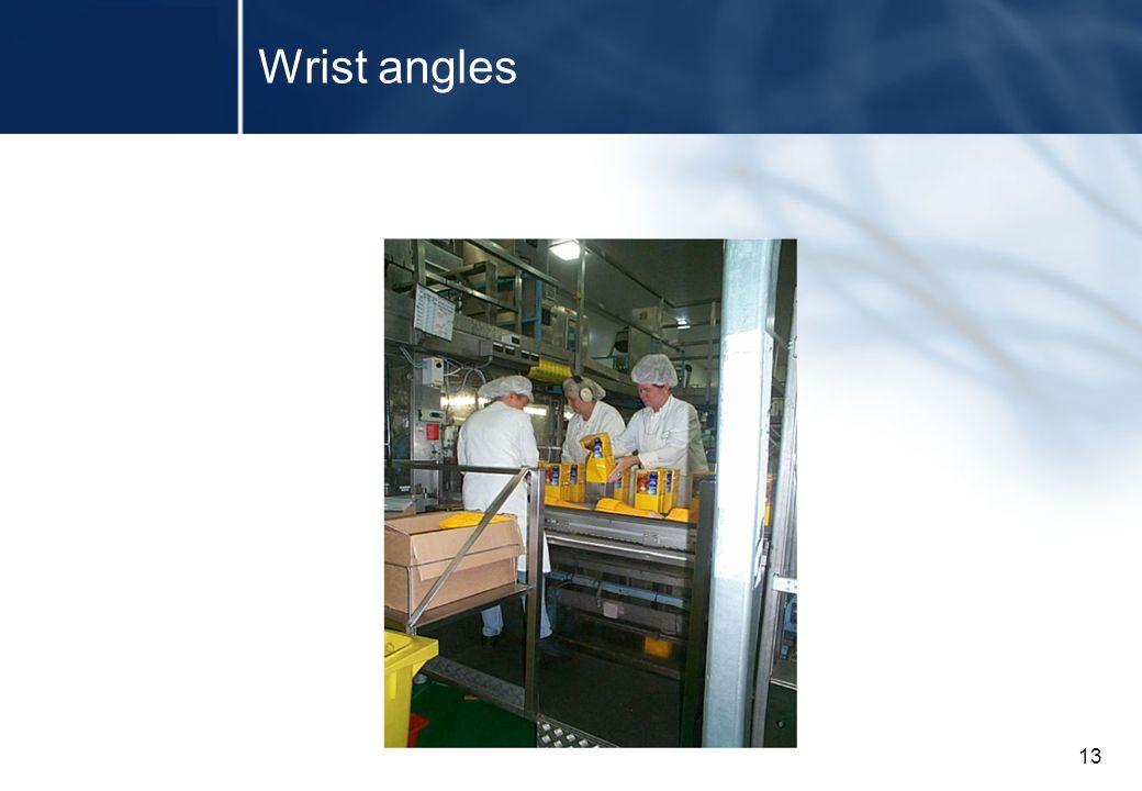 13 Wrist angles