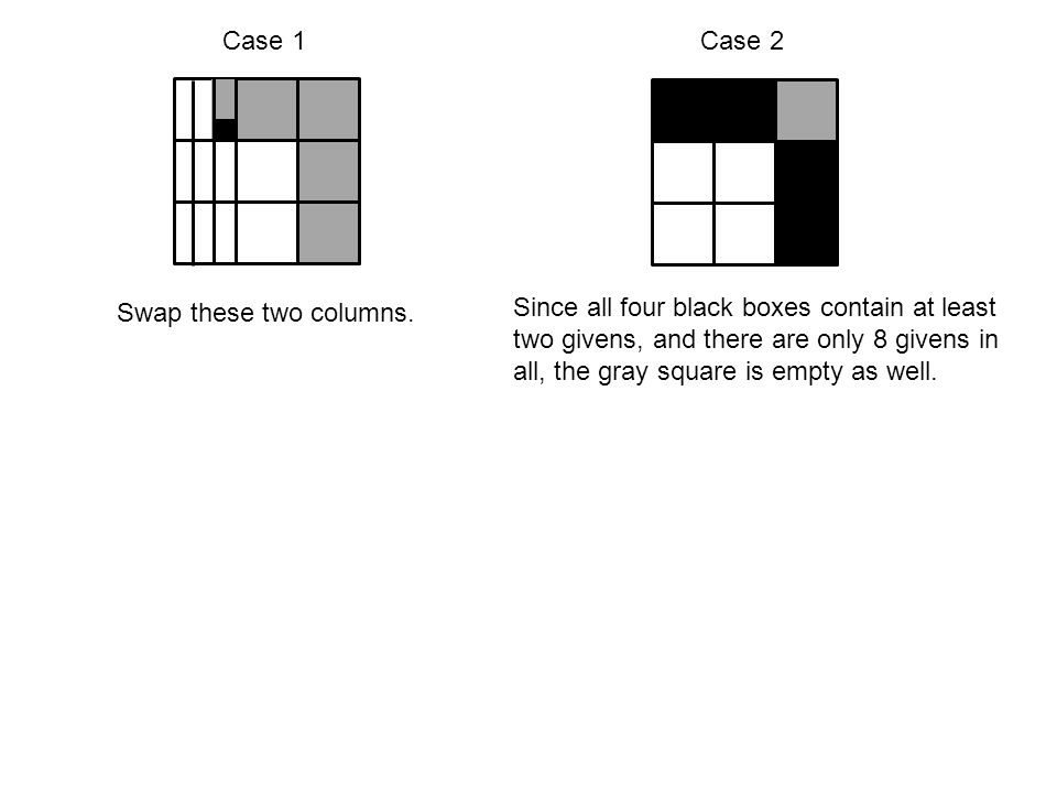 Case 2 Since all four black boxes contain at least two givens, and there are only 8 givens in all, the gray square is empty as well.
