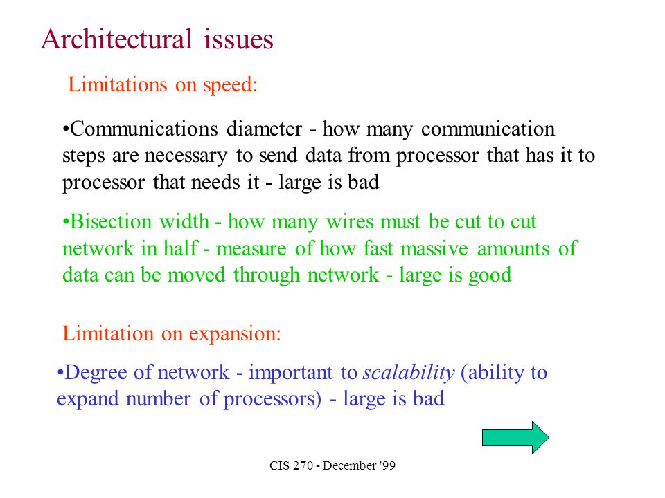 CIS 270 - December '99 Architectural issues Communications diameter - how many communication steps are necessary to send data from processor that has