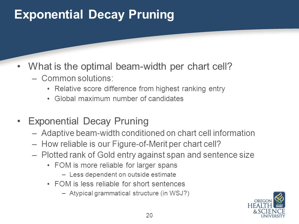 20 Exponential Decay Pruning What is the optimal beam-width per chart cell.
