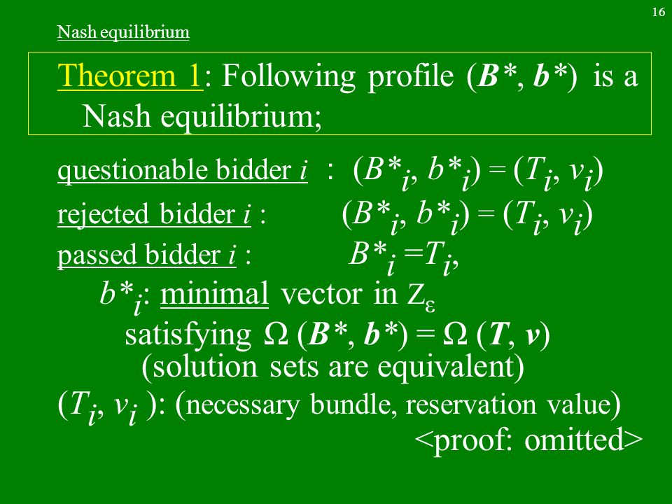 16 Nash equilibrium Theorem 1: Following profile (B*, b*) is a Nash equilibrium; questionable bidder i : (B* i, b* i ) = (T i, v i ) rejected bidder i : (B* i, b* i ) = (T i, v i ) passed bidder i : B* i =T i, b* i : minimal vector in Z ε satisfying Ω (B*, b*) = Ω (T, v) (solution sets are equivalent) (T i, v i ): ( necessary bundle, reservation value )