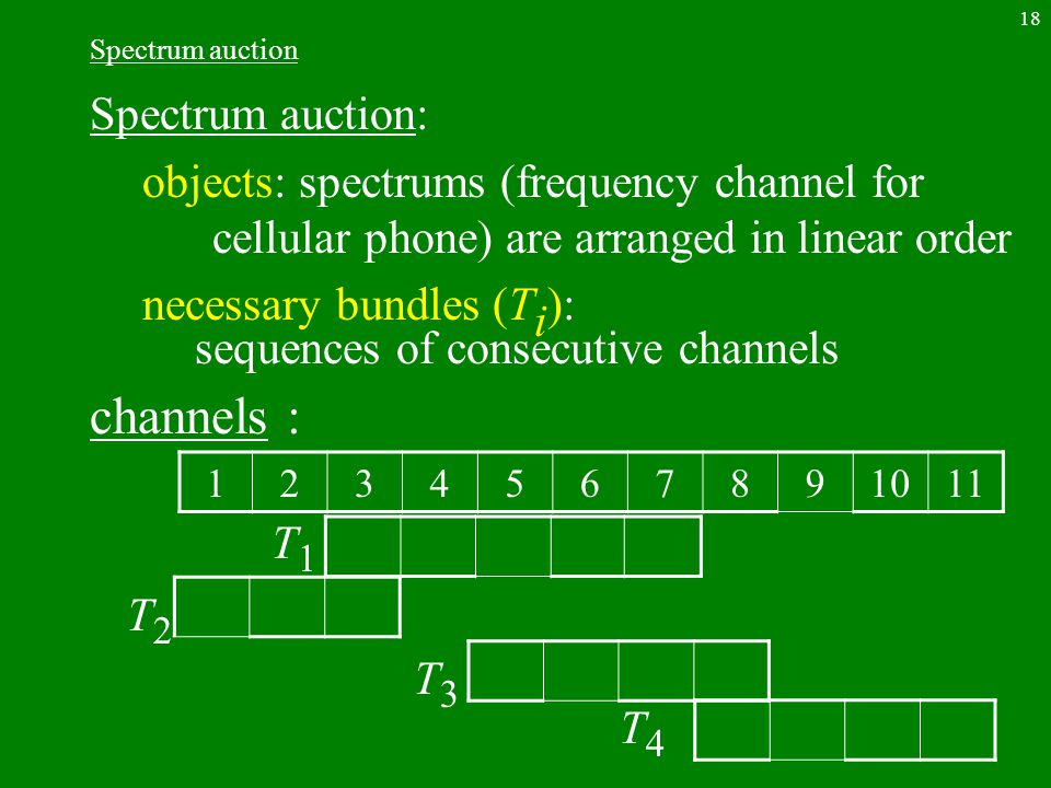 18 Spectrum auction Spectrum auction: objects: spectrums (frequency channel for cellular phone) are arranged in linear order necessary bundles (T i ): sequences of consecutive channels channels : 1234567891011 T2T2 T1T1 T4T4 T3T3
