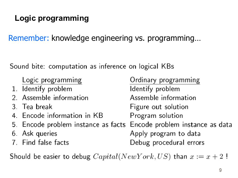 10 Logic programming systems e.g., Prolog: Program = sequence of sentences (implicitly conjoined) All variables implicitly universally quantified Variables in different sentences considered distinct Horn clause sentences only (= atomic sentences or sentences with no negated antecedent and atomic consequent) Terms = constant symbols, variables or functional terms Queries = conjunctions, disjunctions, variables, functional terms Instead of negated antecedents, use negation as failure operator: goal NOT P considered proved if system fails to prove P Syntactically distinct objects refer to distinct objects Many built-in predicates (arithmetic, I/O, etc)
