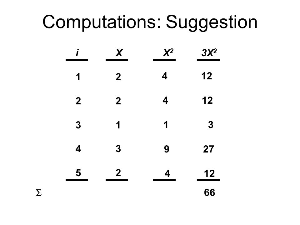 Computations: Suggestion i12345i12345 X22132X22132 X2X2 4 4 1 9 4 3X 2 12 3 27 12 66 