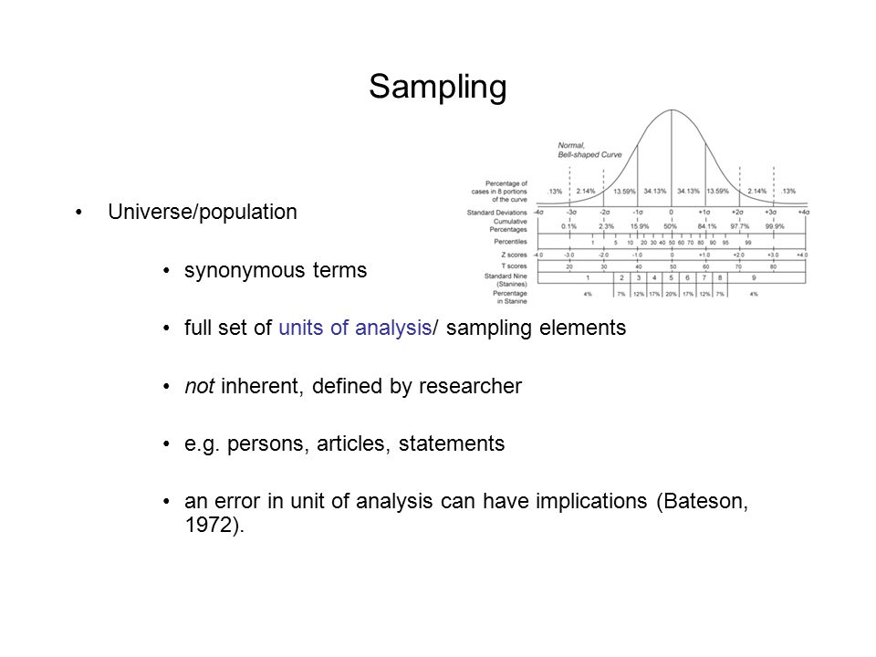 Sampling Universe/population synonymous terms full set of units of analysis/ sampling elements not inherent, defined by researcher e.g.
