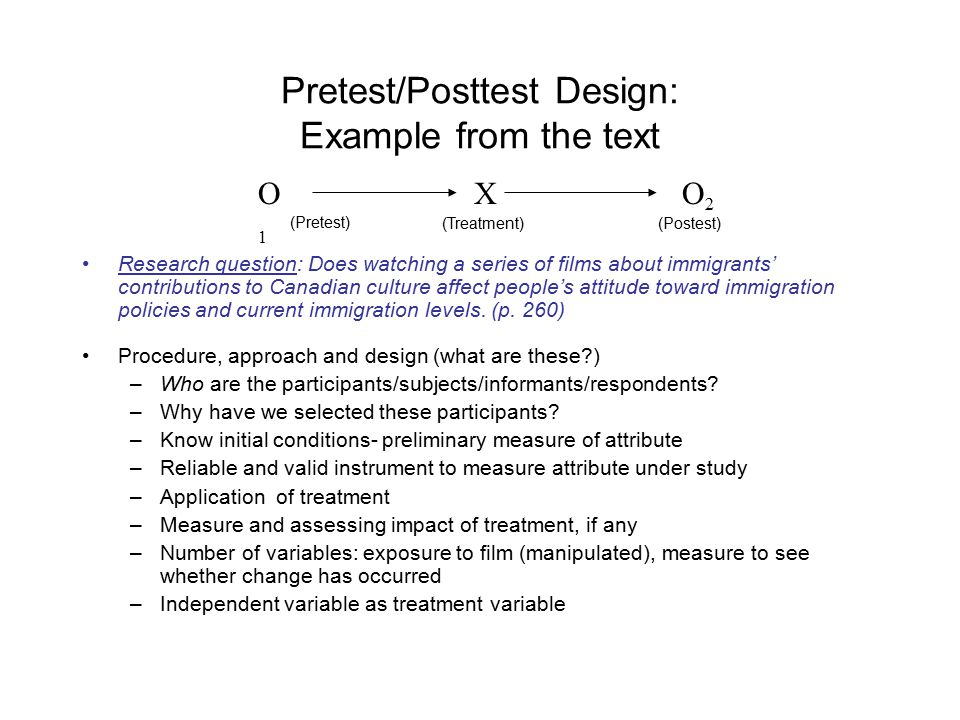 Pretest/Posttest Design: Example from the text Research question: Does watching a series of films about immigrants' contributions to Canadian culture affect people's attitude toward immigration policies and current immigration levels.