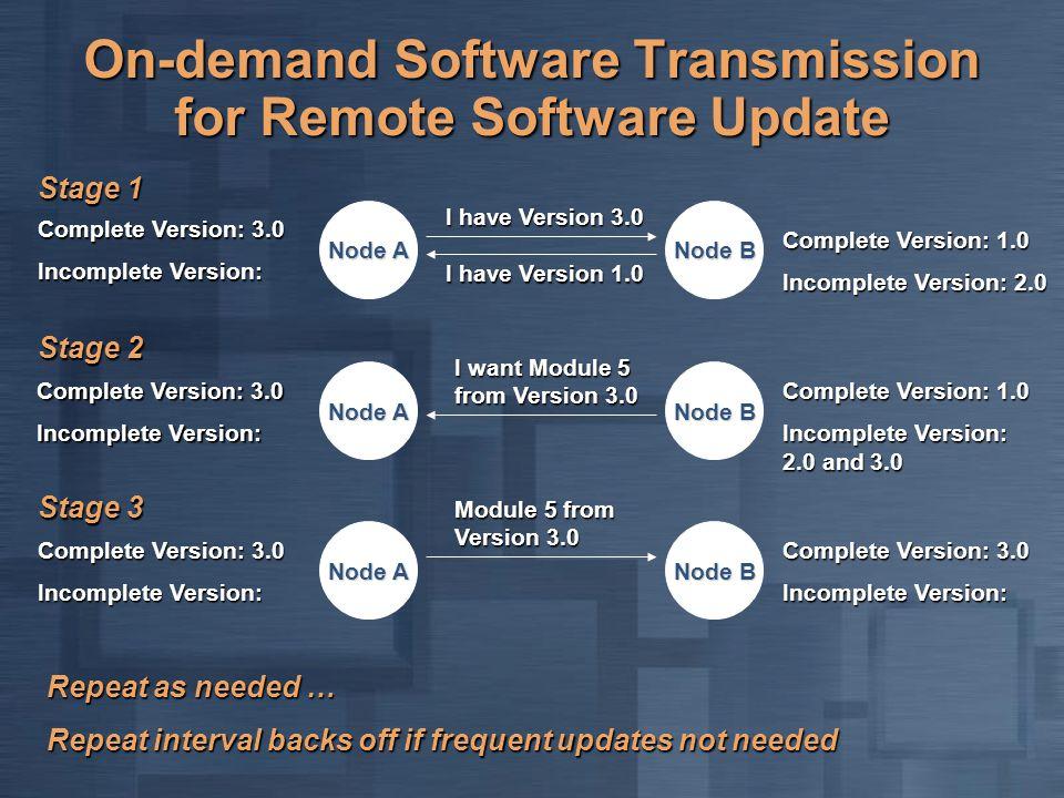 On-demand Software Transmission for Remote Software Update Node A Complete Version: 3.0 Incomplete Version: Node B Complete Version: 1.0 Incomplete Ve