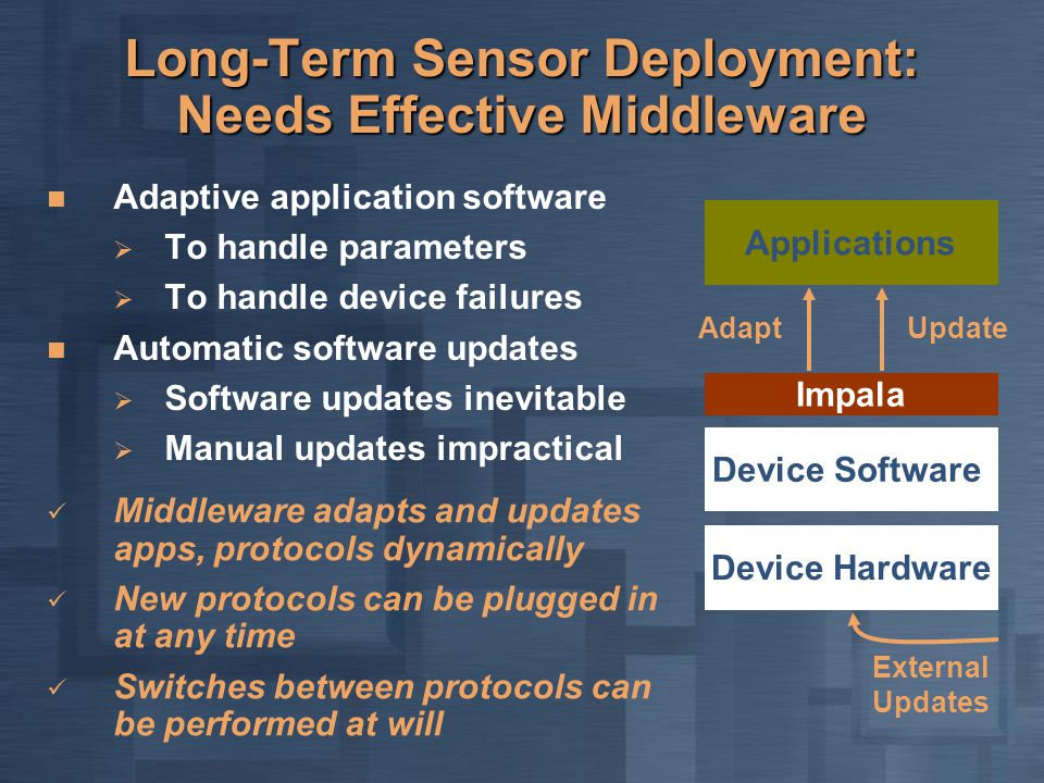 Long-Term Sensor Deployment: Needs Effective Middleware Adaptive application software  To handle parameters  To handle device failures Automatic sof