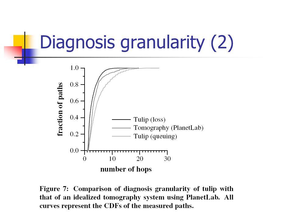 Diagnosis granularity (2)