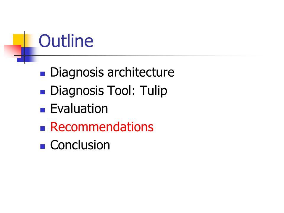 Outline Diagnosis architecture Diagnosis Tool: Tulip Evaluation Recommendations Conclusion