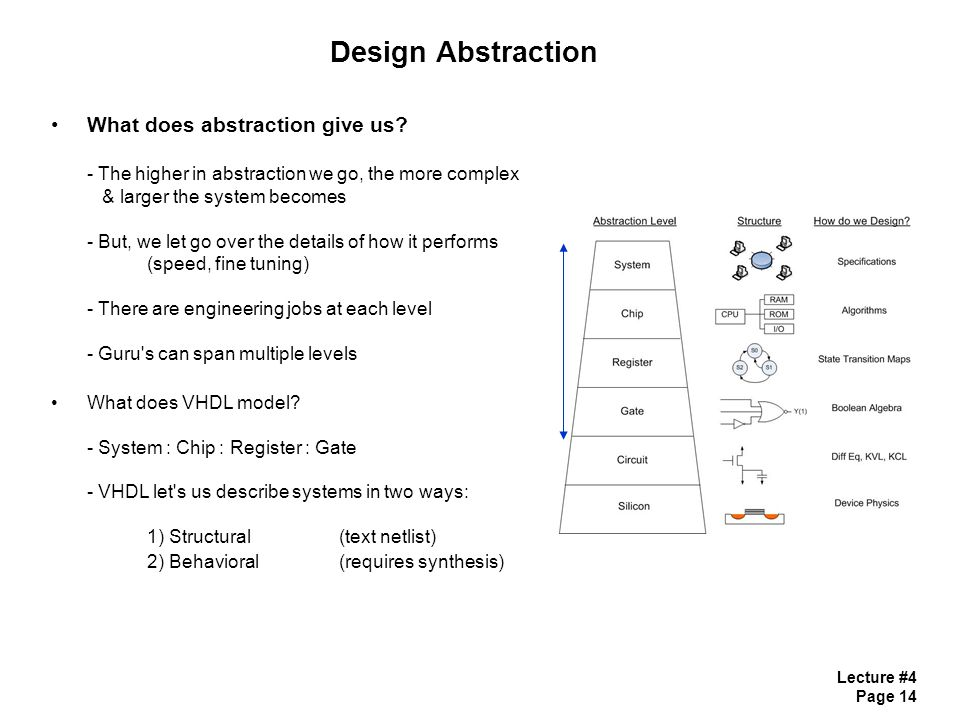 Lecture #4 Page 14 Design Abstraction What does abstraction give us.