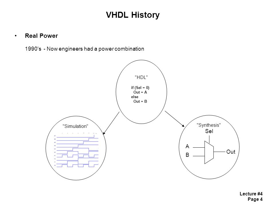 Lecture #4 Page 4 VHDL History Real Power 1990 s - Now engineers had a power combination Synthesis A B Out Sel HDL if (Sel = 0) Out = A else Out = B Simulation