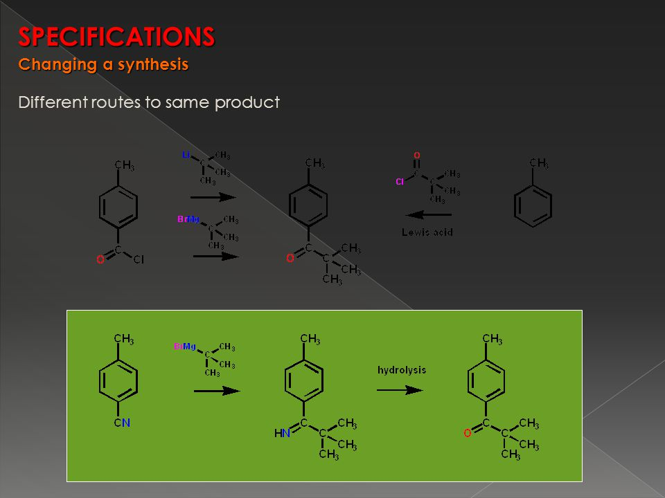 SPECIFICATIONS Different routes to same product Changing a synthesis