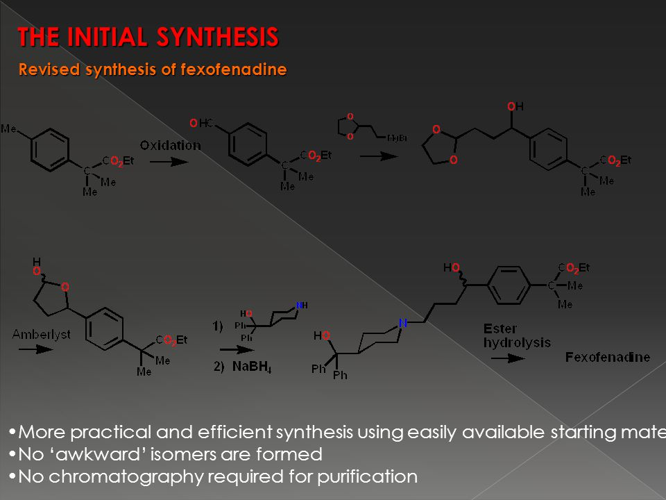 Revised synthesis of fexofenadine More practical and efficient synthesis using easily available starting materials No 'awkward' isomers are formed No chromatography required for purification THE INITIAL SYNTHESIS