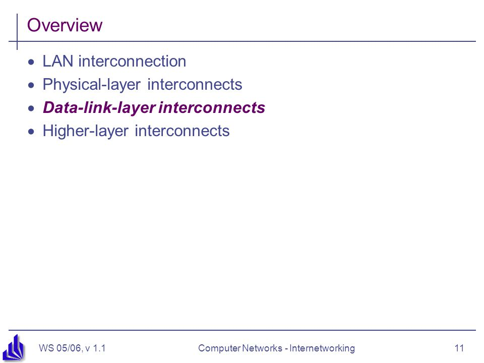 WS 05/06, v 1.1Computer Networks - Internetworking11 Overview  LAN interconnection  Physical-layer interconnects  Data-link-layer interconnects  H