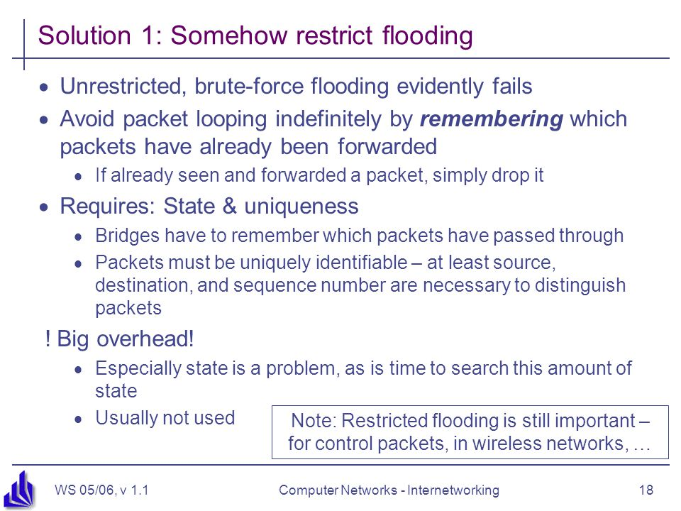 WS 05/06, v 1.1Computer Networks - Internetworking18 Solution 1: Somehow restrict flooding  Unrestricted, brute-force flooding evidently fails  Avoi