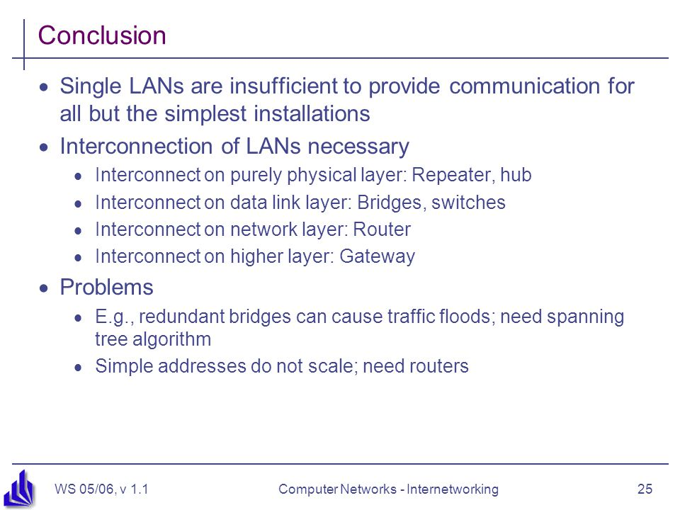 WS 05/06, v 1.1Computer Networks - Internetworking25 Conclusion  Single LANs are insufficient to provide communication for all but the simplest installations  Interconnection of LANs necessary  Interconnect on purely physical layer: Repeater, hub  Interconnect on data link layer: Bridges, switches  Interconnect on network layer: Router  Interconnect on higher layer: Gateway  Problems  E.g., redundant bridges can cause traffic floods; need spanning tree algorithm  Simple addresses do not scale; need routers