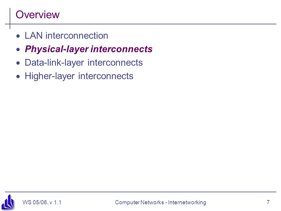 WS 05/06, v 1.1Computer Networks - Internetworking7 Overview  LAN interconnection  Physical-layer interconnects  Data-link-layer interconnects  Higher-layer interconnects