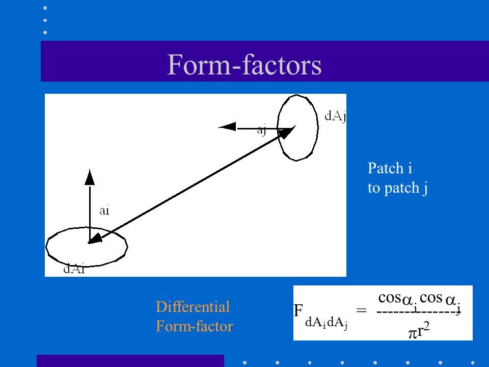 Form-factors F dA i j  i cos  j  r 2 ---------------= Differential Form-factor Patch i to patch j