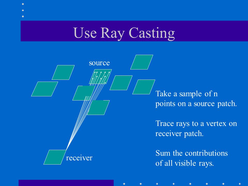 Use Ray Casting source receiver Take a sample of n points on a source patch.