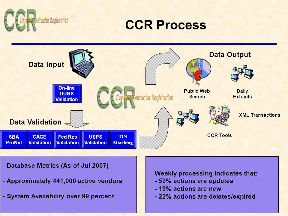 CCR Registrations July 06 – June 07