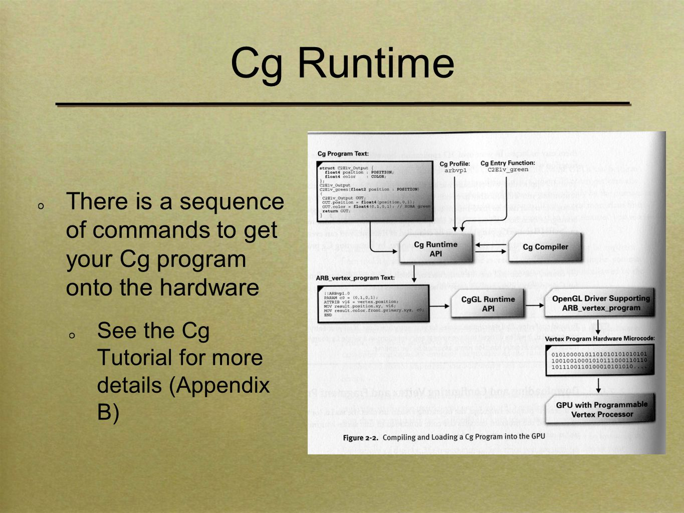 Cg Runtime There is a sequence of commands to get your Cg program onto the hardware See the Cg Tutorial for more details (Appendix B)