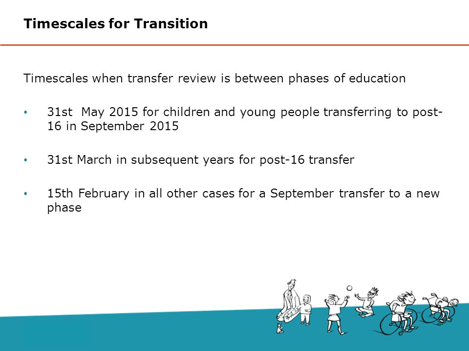 Timescales when transfer review is between phases of education 31st May 2015 for children and young people transferring to post- 16 in September 2015 31st March in subsequent years for post-16 transfer 15th February in all other cases for a September transfer to a new phase Timescales for Transition
