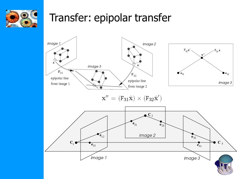 Transfer: epipolar transfer