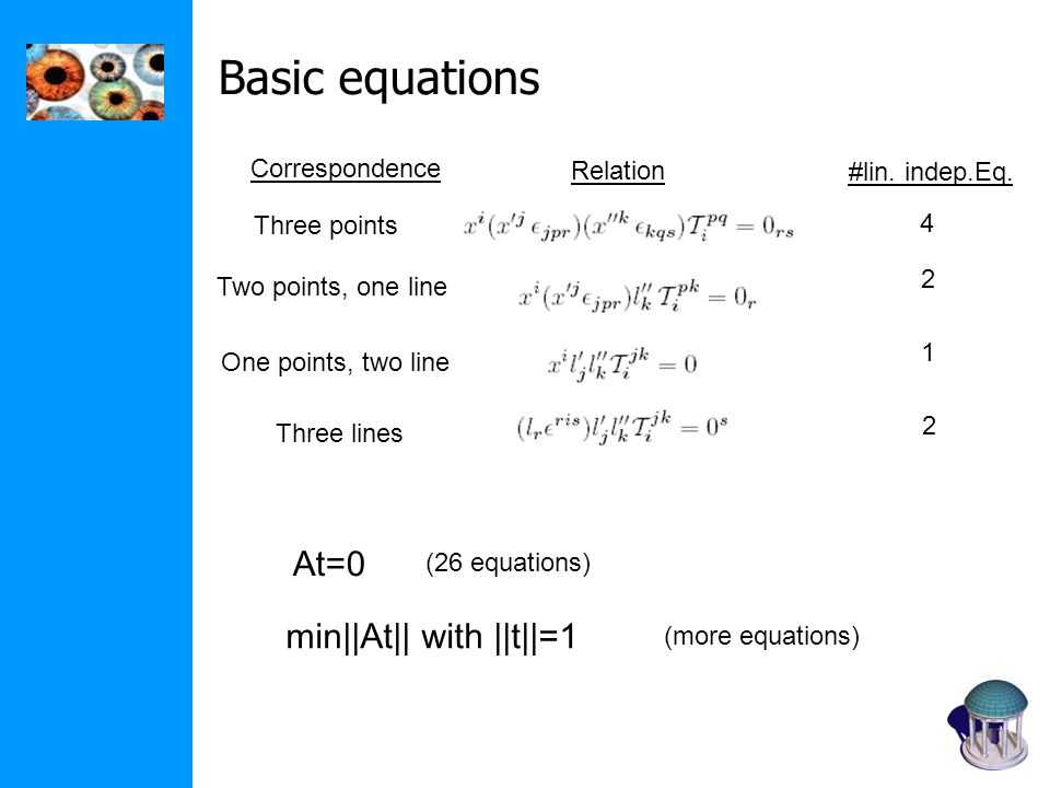 Basic equations Three points Correspondence Relation #lin. indep.Eq. 4 Two points, one line One points, two line 2 1 2 Three lines At=0 (26 equations)