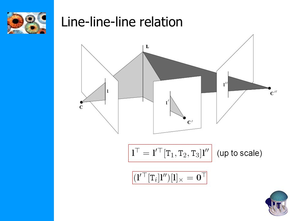Line-line-line relation (up to scale)