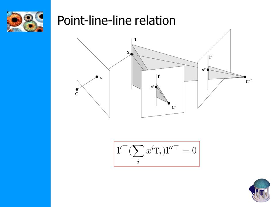 Point-line-line relation