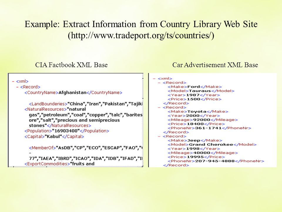 Learning & Discovering Algorithm  All Mileage Make … Model Car Capital … Area CountryName Population Agriculture Country CIA Factbook XML Base Car Advertisement XML Base