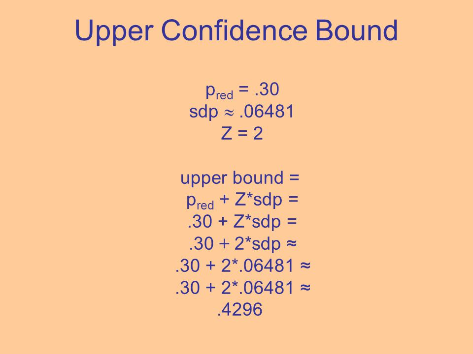 Upper Confidence Bound p red =.30 sdp .06481 Z = 2 upper bound = p red + Z*sdp =.30 + Z*sdp =.30 + 2*sdp ≈.30 + 2*.06481 ≈.4296