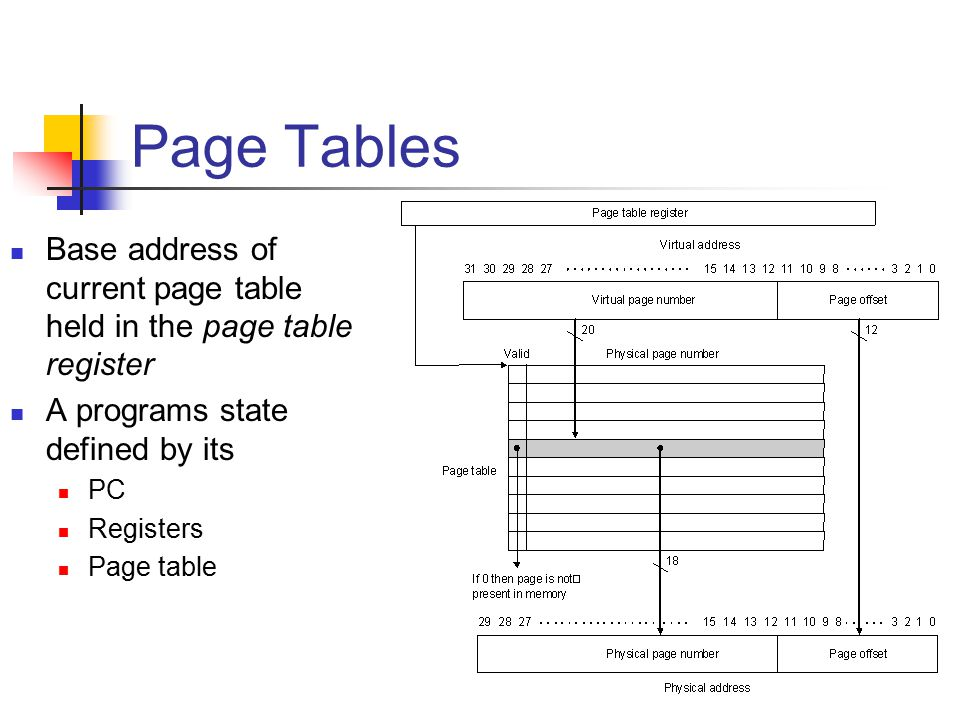 TLBs Translation-lookaside Buffer cache of page table mappings Typical values for a TLB might be: TLB size 32 – 4096 entries Block Size: 1 – 2 page table entries Hit time: 0.5 – 1 clock cycles Miss penalty: 10 – 30 clock cycles Miss rate: 0.01 – 1%