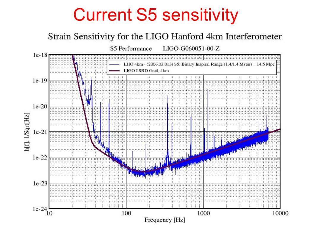 Current S5 sensitivity