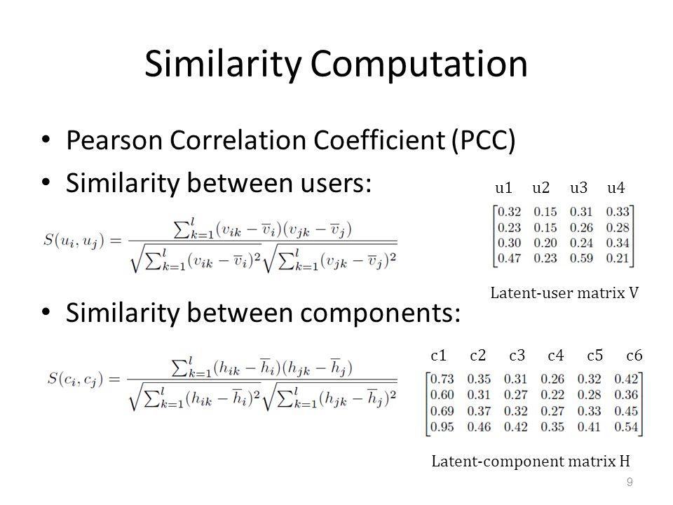 Similarity Computation Pearson Correlation Coefficient (PCC) Similarity between users: Similarity between components: 9 Latent-component matrix H Latent-user matrix V u1 u2 u3 u4 c1 c2 c3 c4 c5 c6