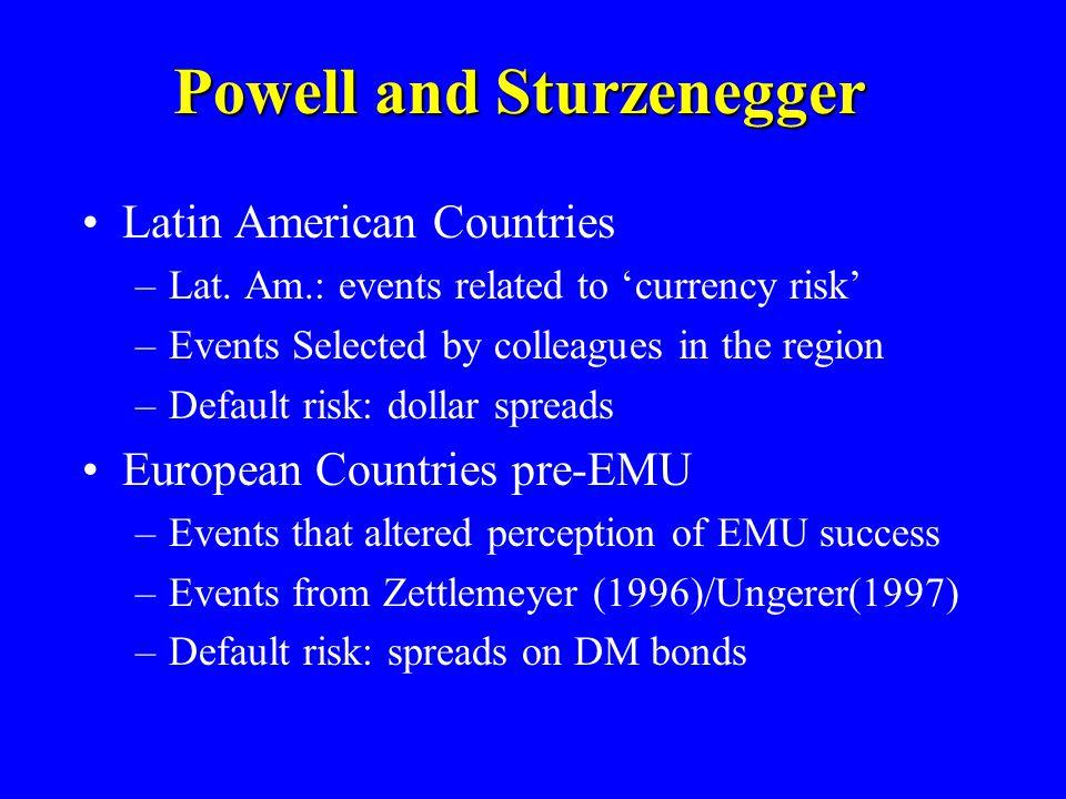 Powell and Sturzenegger Latin American Countries –Lat.
