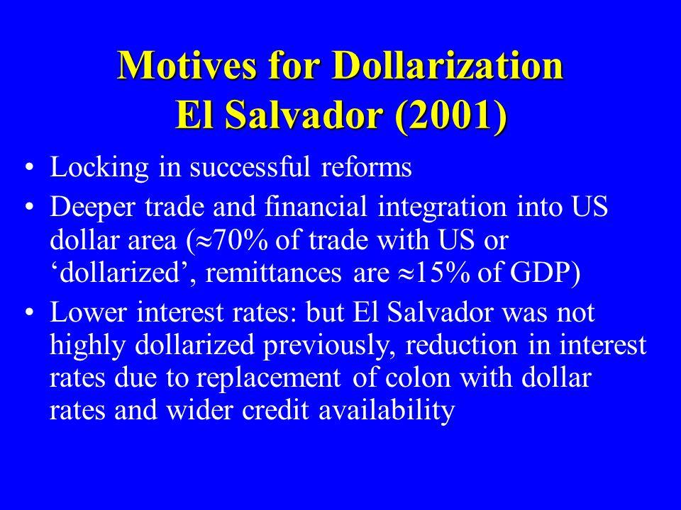 Motives for Dollarization El Salvador (2001) Locking in successful reforms Deeper trade and financial integration into US dollar area (  70% of trade
