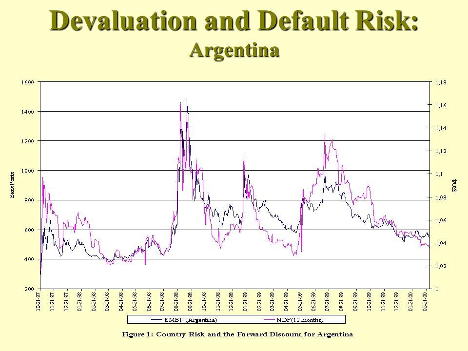 Devaluation and Default Risk: Argentina