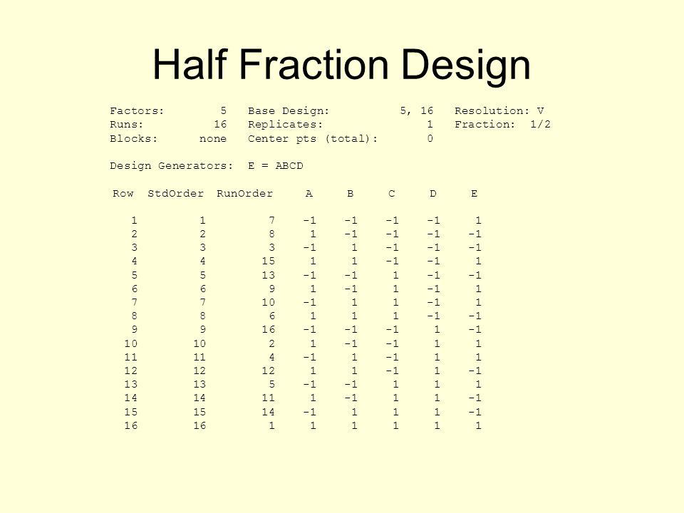 Half Fraction Design Factors: 5 Base Design: 5, 16 Resolution: V Runs: 16 Replicates: 1 Fraction: 1/2 Blocks: none Center pts (total): 0 Design Generators: E = ABCD Row StdOrder RunOrder A B C D E 1 1 7 -1 -1 -1 -1 1 2 2 8 1 -1 -1 -1 -1 3 3 3 -1 1 -1 -1 -1 4 4 15 1 1 -1 -1 1 5 5 13 -1 -1 1 -1 -1 6 6 9 1 -1 1 -1 1 7 7 10 -1 1 1 -1 1 8 8 6 1 1 1 -1 -1 9 9 16 -1 -1 -1 1 -1 10 10 2 1 -1 -1 1 1 11 11 4 -1 1 -1 1 1 12 12 12 1 1 -1 1 -1 13 13 5 -1 -1 1 1 1 14 14 11 1 -1 1 1 -1 15 15 14 -1 1 1 1 -1 16 16 1 1 1 1 1 1