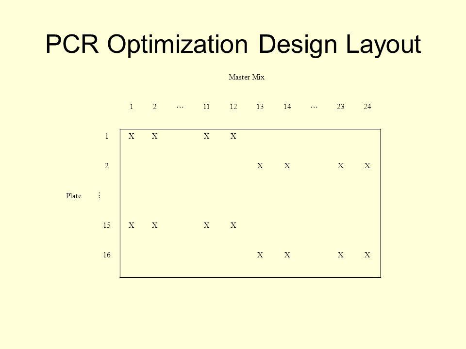PCR Optimization Design Layout Master Mix 12  11121314  2324 1XXXX 2XXXX Plate  15XXXX 16XXXX