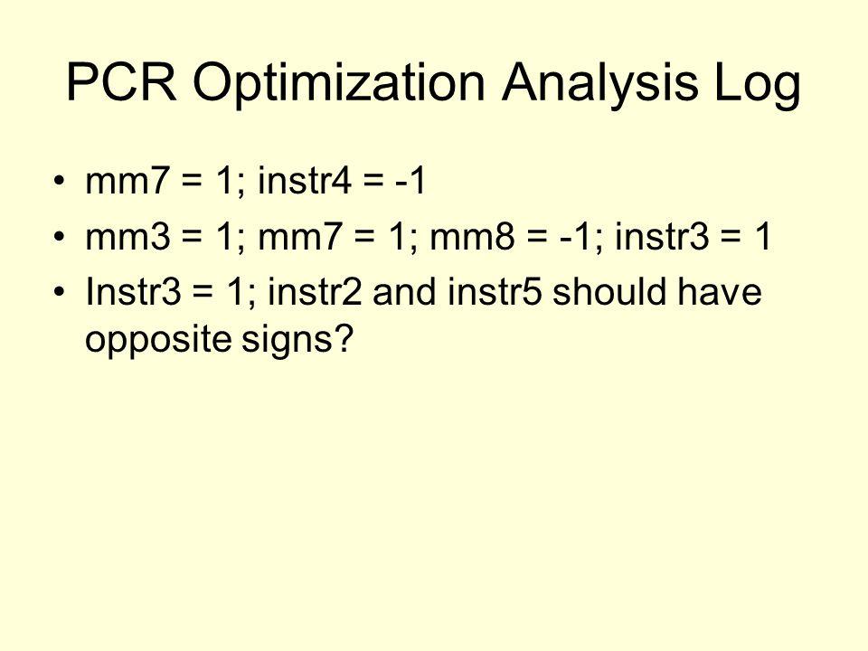 PCR Optimization Analysis Log mm7 = 1; instr4 = -1 mm3 = 1; mm7 = 1; mm8 = -1; instr3 = 1 Instr3 = 1; instr2 and instr5 should have opposite signs?