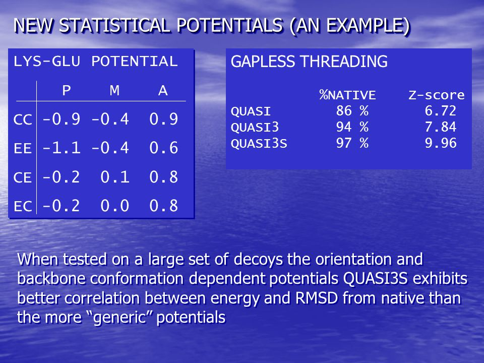 NEW STATISTICAL POTENTIALS (AN EXAMPLE) LYS-GLU POTENTIAL PMA CC -0.9 -0.4 0.9 EE -1.1 -0.4 0.6 CE -0.2 0.1 0.8 EC -0.2 0.0 0.8 LYS-GLU POTENTIAL PMA CC -0.9 -0.4 0.9 EE -1.1 -0.4 0.6 CE -0.2 0.1 0.8 EC -0.2 0.0 0.8 GAPLESS THREADING %NATIVE Z-score QUASI 86 % 6.72 QUASI3 94 % 7.84 QUASI3S 97 % 9.96 When tested on a large set of decoys the orientation and backbone conformation dependent potentials QUASI3S exhibits better correlation between energy and RMSD from native than the more generic potentials